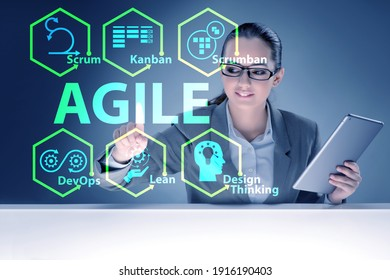 Agile concept with business people pressing buttons