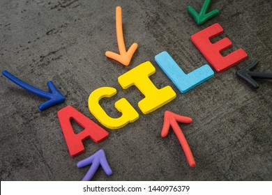 Agile development, new methodology for software, idea, workflow management concept, multi color arrows pointing to the word AGILE at the center of black cement chalkboard wall, fast and flexible.