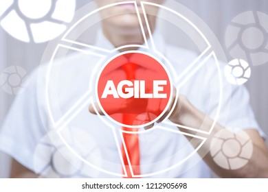 Agile template for text and icons. Agility Background Business Development concept.