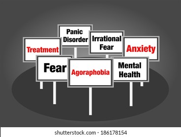 Agoraphobia signs