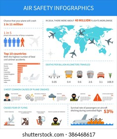 Air safety infographic illustration. Template with map, icons, charts and elements for web design. Airplane crash, aviophobia, terror attack, pilot mistake, weather. Landing on water.