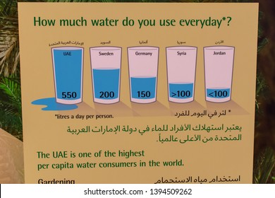 """""""Al Ain, Abu Dhabi/United Arab Emirates - 4/3/2019 - Litres a Day Water Use or Consumption sign in UAE in English and Arabic for Education."""""""