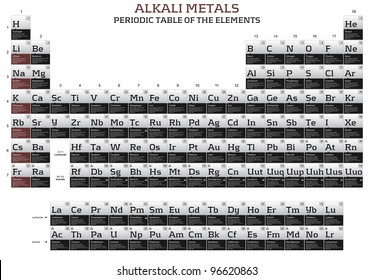 Alkali metals images stock photos vectors shutterstock alkali metals in the periodic table of the elements urtaz Image collections