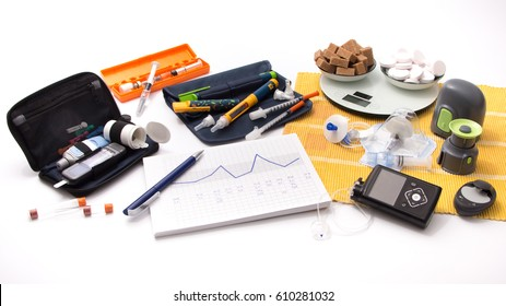 All diabetic items - Diabetes care, concept, monitor, background: Education about items to control diabetes: insulin pump, blood sugar meter, insulin pen, glucose injection, healthy food, glucose