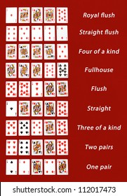 All possible poker card combinations