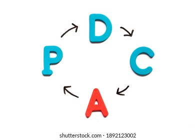 Alphabet letter with word PDCA (abbreviation of plan do check act) and the arrow in business cycle shape on white board background