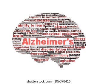 Alzheimer's disease symbol message concept isolated on white background. Mental health problem design