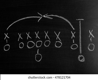 American football game strategy written with chalk on blackboard