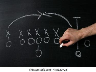American football game strategy written with chalk on blackboard