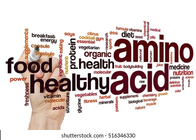 Amino acid word cloud concept