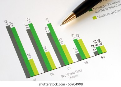 Analyze the per share data of a stock from the chart