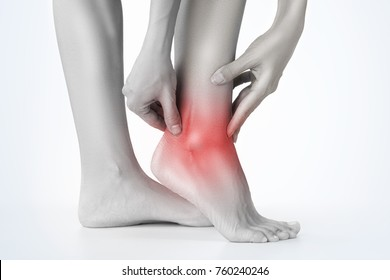 Ankle pain, painful point.