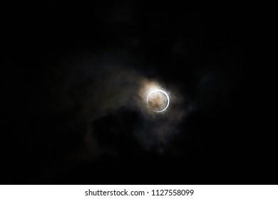 Annular solar eclipse Astronomical observation