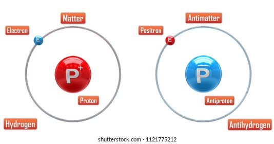 Antimatter. Hydrogen and antihydrogen atom (3d illustration)
