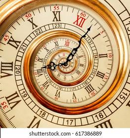 Antieke oude klok abstracte fractale spiraal. Horloge klokken ongewone abstracte textuur fractal patroon achtergrond Oude mode klok Romeinse en Arabische cijfers klok wijzers. Spiraal effect fractaal spiraalvormig effect