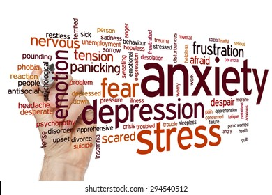 Anxiety concept word cloud background