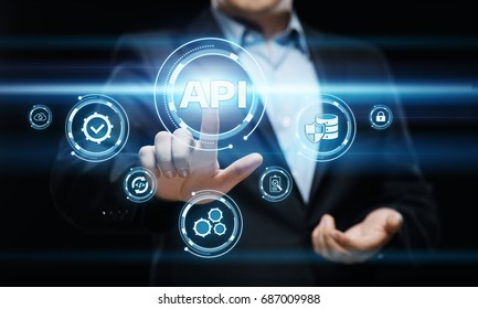 API Application Programming Interface Software Web Development concept.