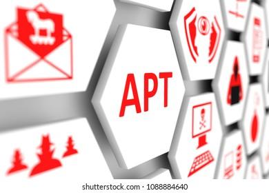 APT concept cell blurred background 3d illustration