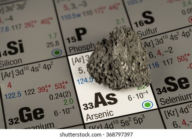 arsenic on periodic table of elements