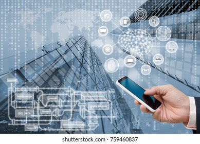 Artificial Intelligence AI, Internet of Things IoT. Business man using smart phone on city background, big data deep learning, smartphone application, 4.0 industrial technology software development