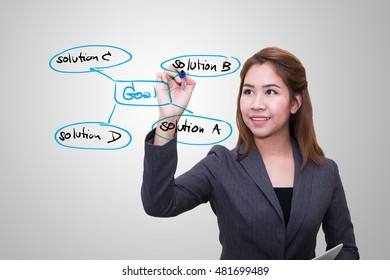 Asian business woman drawing mind map solution to goal.