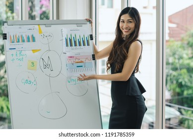 Asian business women standing offer new projects. Business executive Female Asian new intelligent capabilities ensure equitable concept of equality in society.