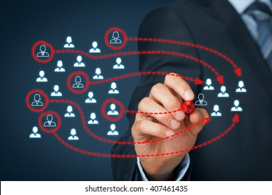 Assemble a business team, marketing segmentation, team building, targeting, personalization, individual customer care (service), and customer relationship management (CRM) concepts.