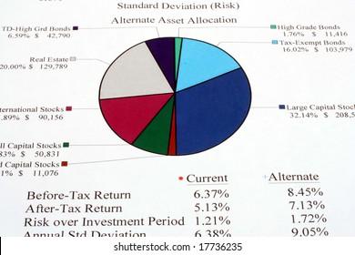 Asset Allocation Chart