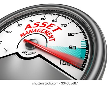 asset management to hundred per cent conceptual meter, isolated on white background