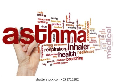 Asthma word cloud concept