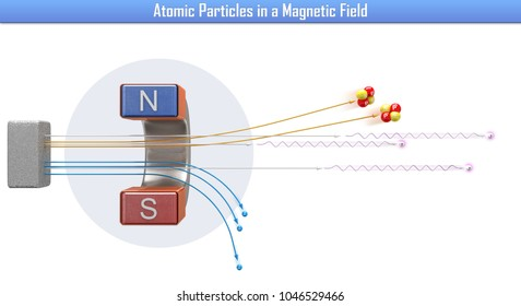 Atomic Particles in a Magnetic Field (3d illustration)