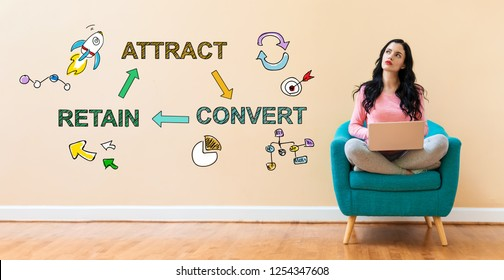 Attract convert retain concept with young woman using a laptop computer