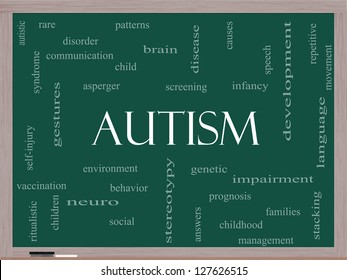 Autism Word Cloud Concept on a Blackboard with great terms such as asperger, screening, neuro, social and more.