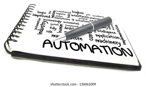 automation word cloud notes