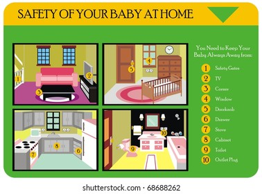Baby Safety Awareness at Home - Ten Important Things That You must keep your Baby Away From inside your House
