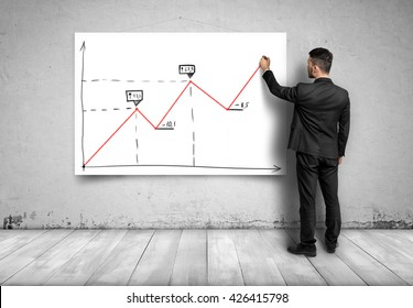 Back view of man stands in front of the white canvas and draws an increasing graph on it. Ups and downs, income and expenses. Prosperous business. Economic and statistical graphs. Strategic