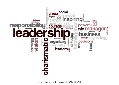 Background concept word cloud illustration of leadership