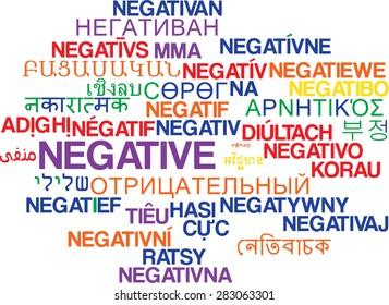 Background concept wordcloud multilanguage international many language illustration of negative