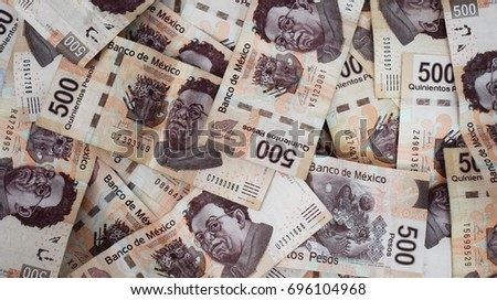 Background with Mexican money