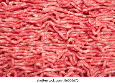 Background of raw minced meat
