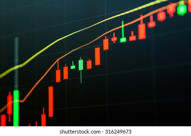 Background stock chart