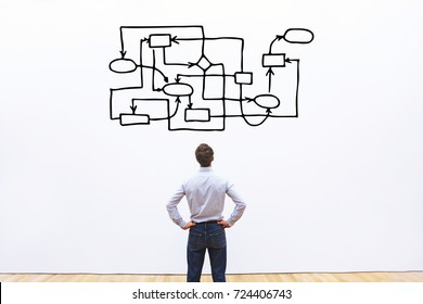 bad management concept, disorder and messy organization