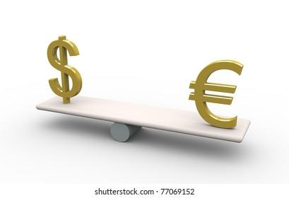 Balance between dollar and euro