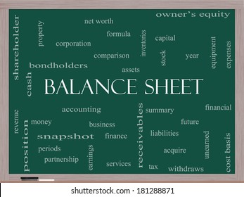 Balance Sheet Word Cloud Concept on a Blackboard with great terms such as financial, assets, tax and more.