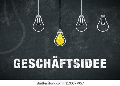 """Banner Business idea: German word """"Geschäftsidee"""""""