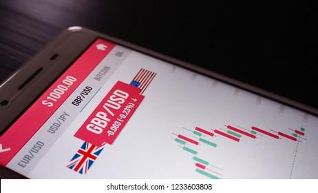 Bantaen, thailand - November 19, 2018 : forex trading on gbp/usd  at bantaen, thailand
