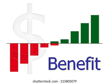 bar diagram benefit and dollar symbol