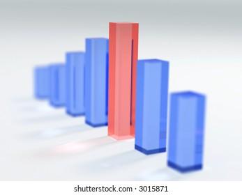 bar Graph of success