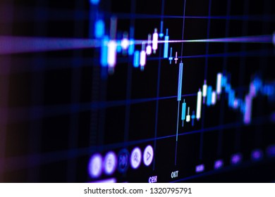Bars and candles on trading charts. Forex chart