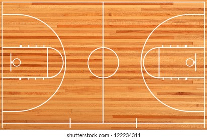 Basketball court, parquet